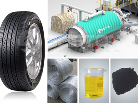 waste tyre oil plant