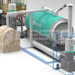 The Main Advantages Of Oil Sludge Recycling Pyrolysis Plant