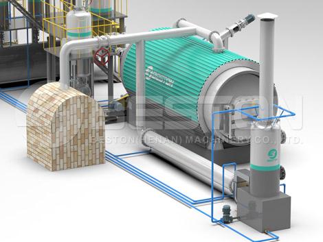 Oil Sludge Recycling Pyrolysis Plant